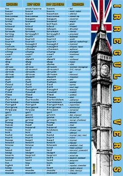Irregular verbs 2 (meet...write)